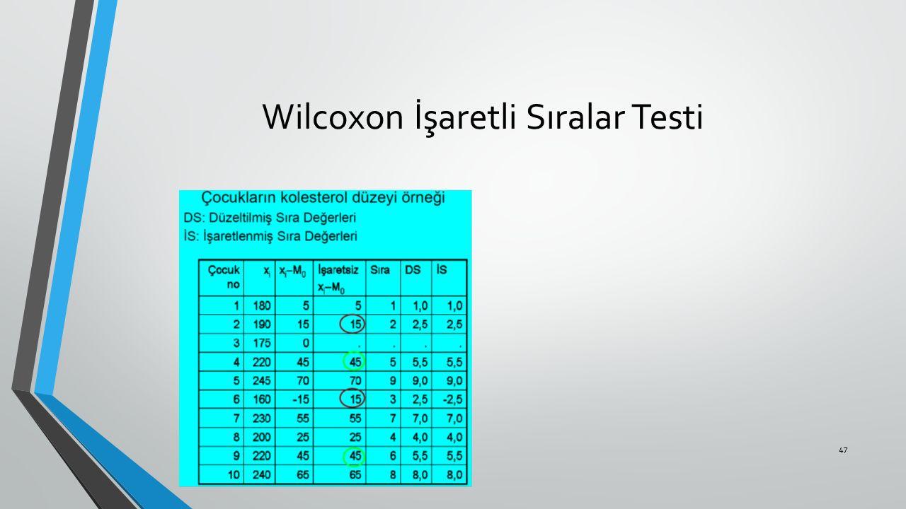 Wilcoxon İşaretli Sıralar Testi 47