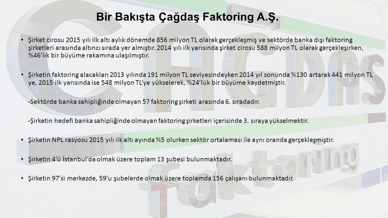 Çağdaş Faktoring AŞ.