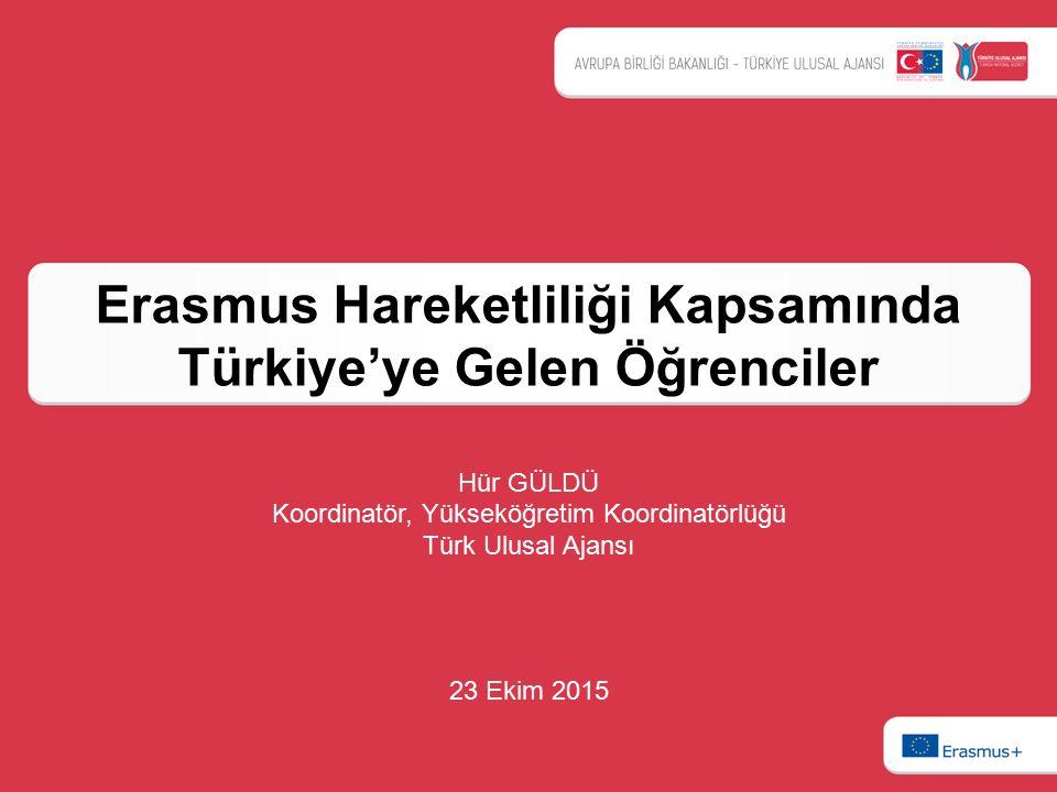 Erasmus Hareketliliği Kapsamında Türkiye'ye Gelen Öğrenciler Hür GÜLDÜ Koordinatör, Yükseköğretim Koordinatörlüğü Türk Ulusal Ajansı 23 Ekim 2015