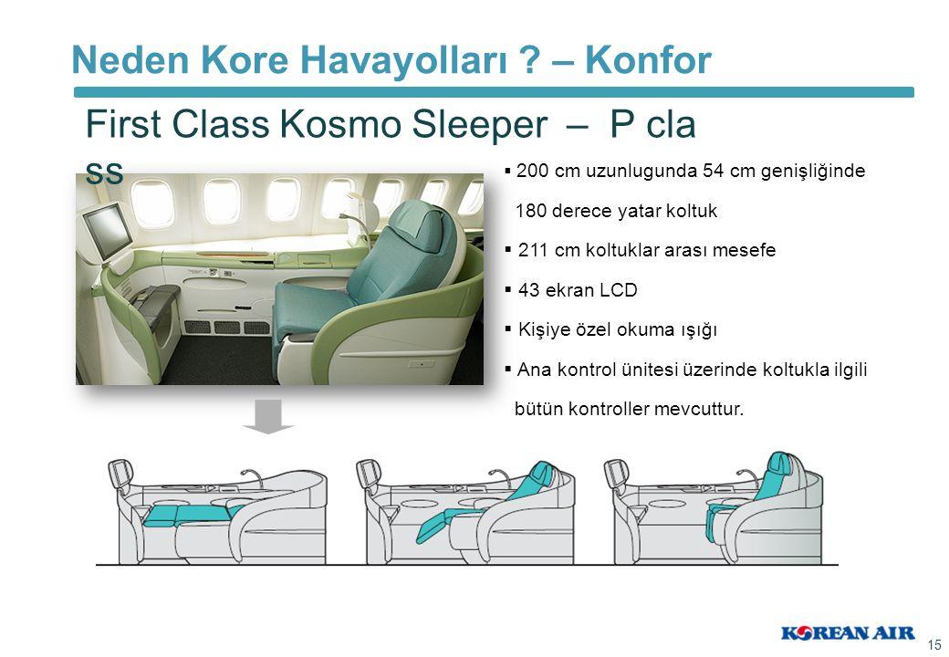 Neden Kore Havayolları ? – Konfor 15   200 cm uzunlugunda 54 cm genişliğinde 180 derece yatar koltuk   211 cm koltuklar arası mesefe   43 ekran