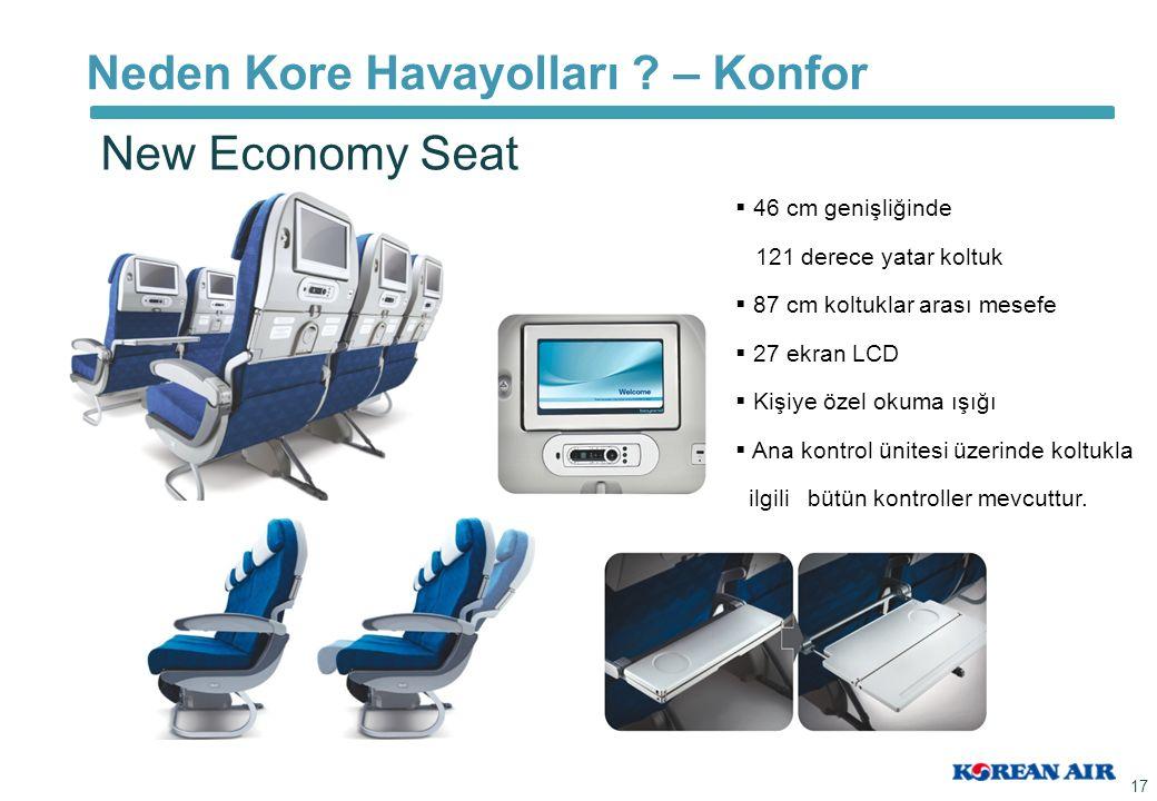 Neden Kore Havayolları ? – Konfor 17 New Economy Seat   46 cm genişliğinde 121 derece yatar koltuk   87 cm koltuklar arası mesefe   27 ekran LCD