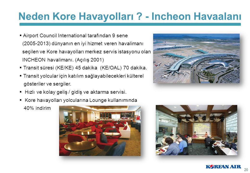   Airport Council International tarafından 9 sene (2005-2013) dünyanın en iyi hizmet veren havalimanı seçilen ve Kore havayolları merkez servis ista
