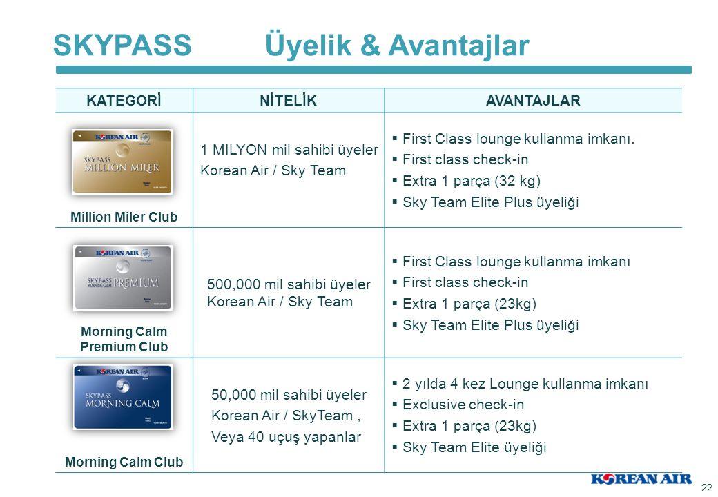 SKYPASS Üyelik & Avantajlar KATEGORİNİTELİKAVANTAJLAR Million Miler Club 1 MILYON mil sahibi üyeler Korean Air / Sky Team  First Class lounge kullanm