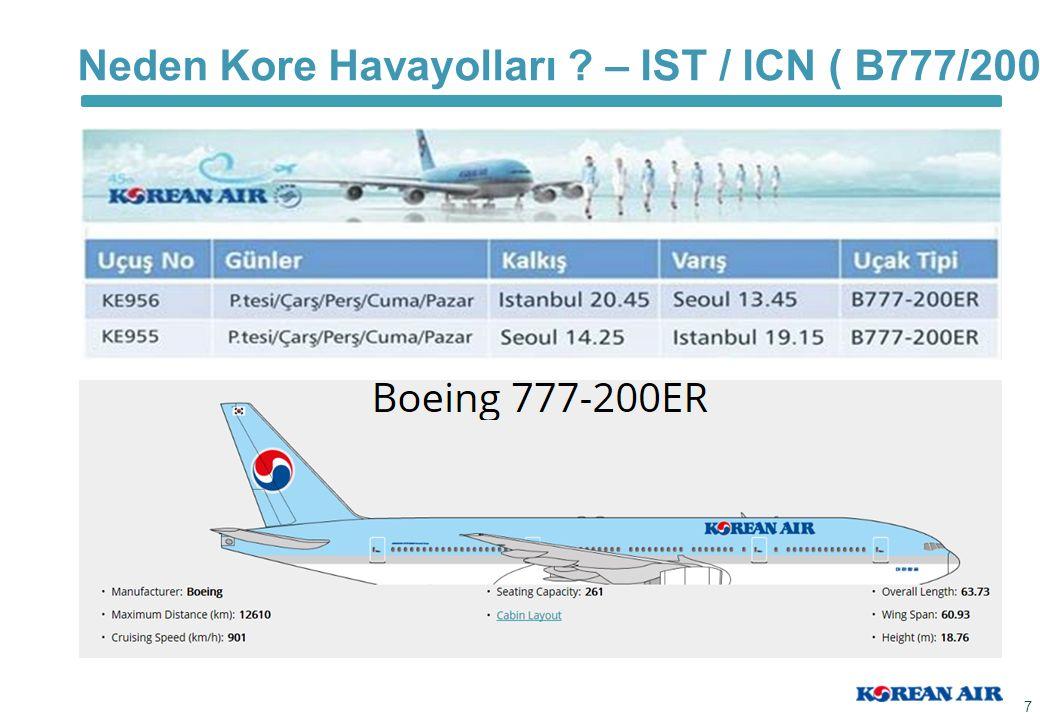 Neden Kore Havayolları .