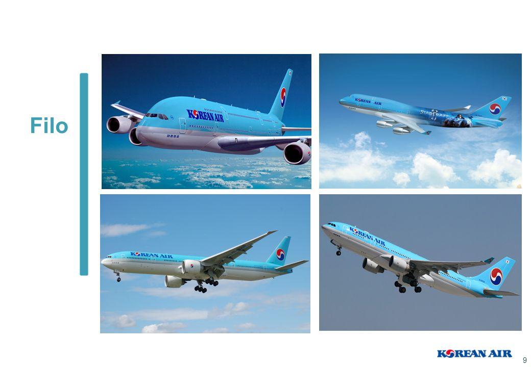   Airport Council International tarafından 9 sene (2005-2013) dünyanın en iyi hizmet veren havalimanı seçilen ve Kore havayolları merkez servis istasyonu olan INCHEON havalimanı.
