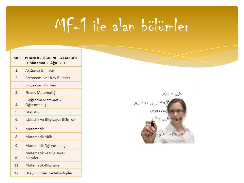 MF-1 ile alan bölümler MF - 1 PUANI İLE ÖĞRENCİ ALAN BÖL. ( Matematik Ağırlıklı) 1.Aktüerya Bilimleri 2.Astronomi ve Uzay Bilimleri Bilgisayar Bilimle