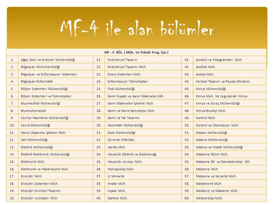MF-4 ile alan bölümler MF - 4 BÖL. ( Müh. Ve Teknik Prog. İçin ) 1.Ağaç İşleri ve Endüstri Mühendisliği21.Endüstriyel Tasarım41.Jeodezi ve Fotogrametr