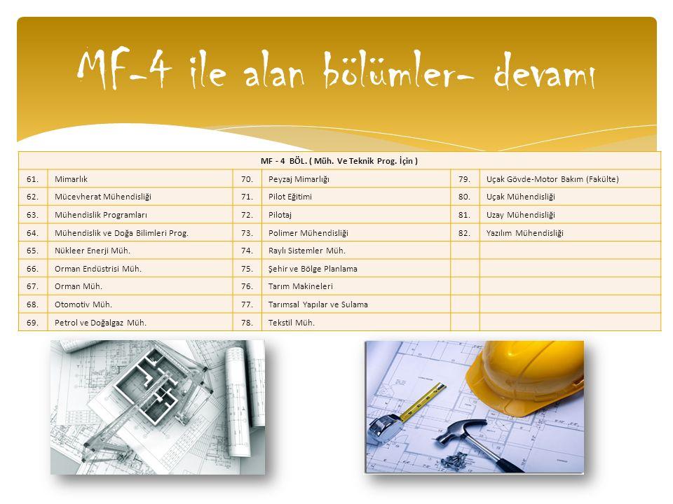 MF-4 ile alan bölümler- devamı MF - 4 BÖL. ( Müh. Ve Teknik Prog. İçin ) 61.Mimarlık70.Peyzaj Mimarlığı79.Uçak Gövde-Motor Bakım (Fakülte) 62.Mücevher