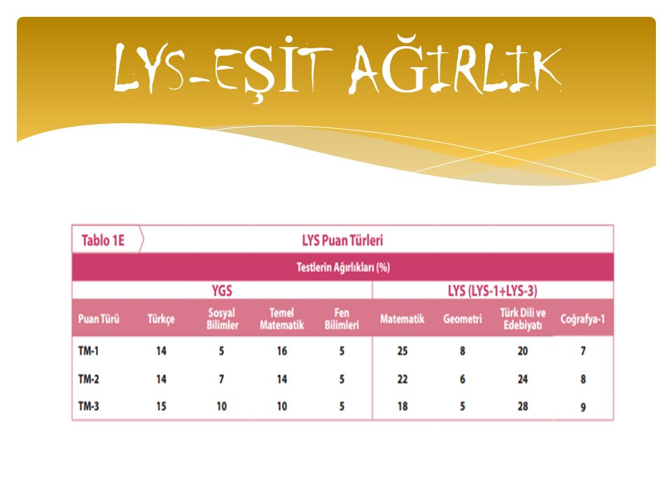 LYS-E Şİ T A Ğ IRLIK