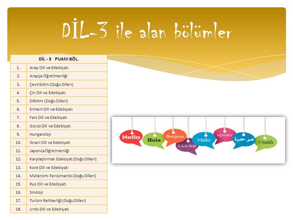 D İ L-3 ile alan bölümler DİL - 3 PUANI BÖL. 1.Arap Dili ve Edebiyatı 2.Arapça Öğretmenliği 3.Çeviribilim (Doğu Dilleri) 4.Çin Dili ve Edebiyatı 5.Dil