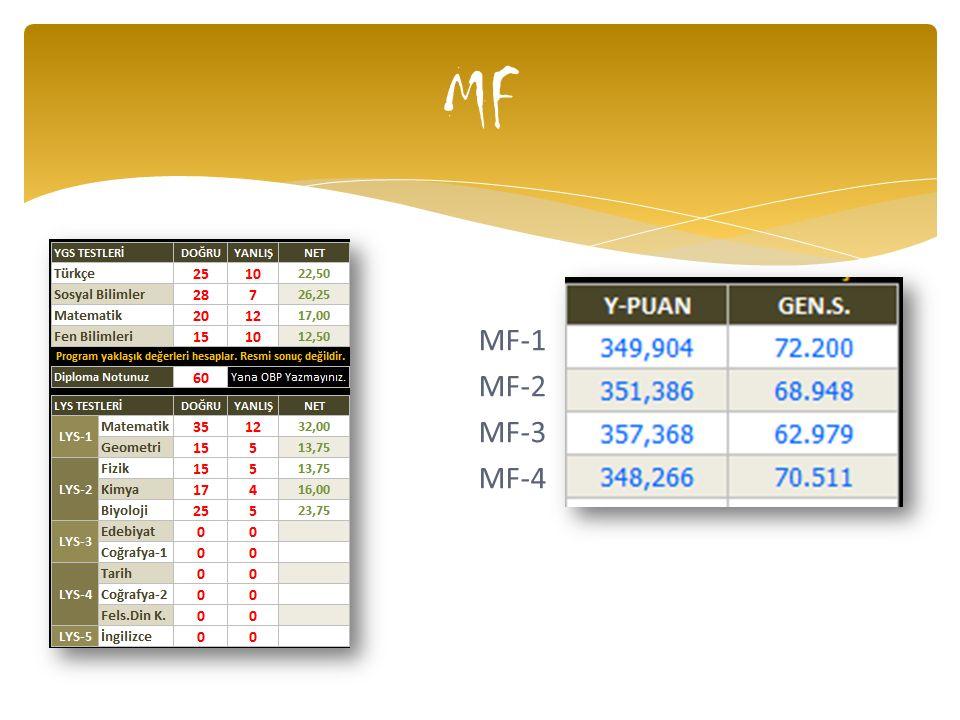 MF-1 MF-2 MF-3 MF-4 MF