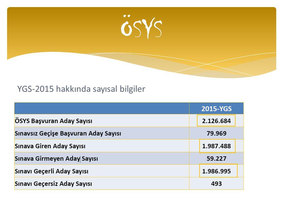 YGS-2015 hakkında sayısal bilgiler ÖSYS