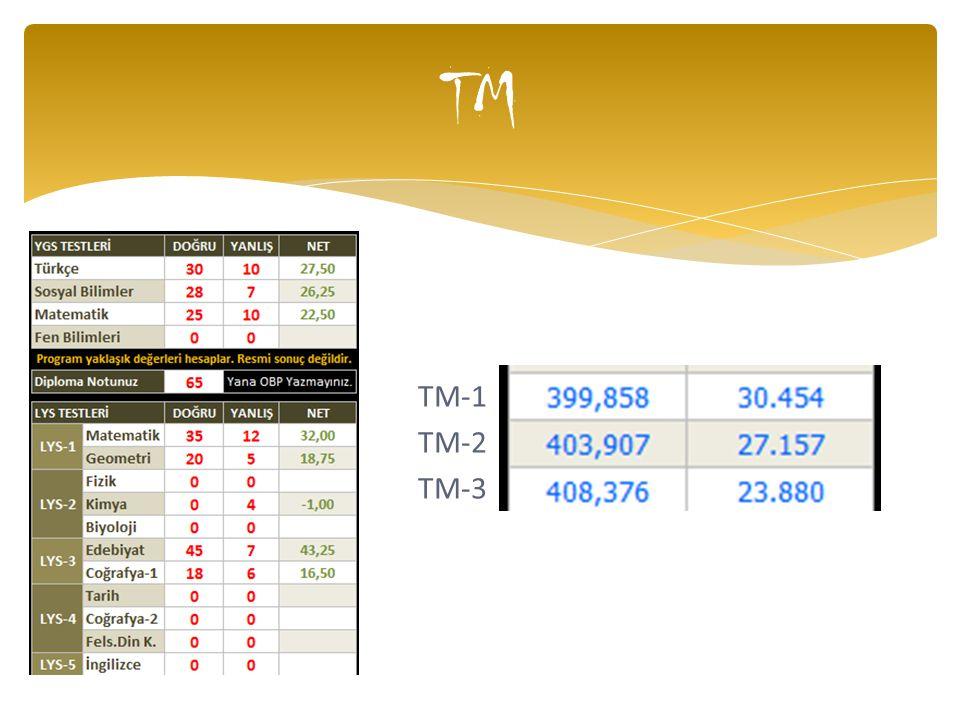TM-1 TM-2 TM-3 TM