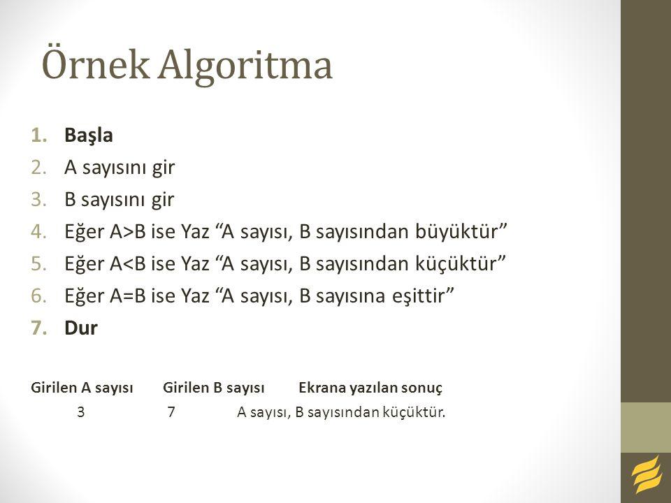 """Örnek Algoritma 1.Başla 2.A sayısını gir 3.B sayısını gir 4.Eğer A>B ise Yaz """"A sayısı, B sayısından büyüktür"""" 5.Eğer A<B ise Yaz """"A sayısı, B sayısın"""