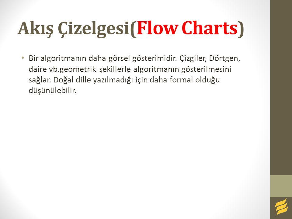 Akış Çizelgesi( Flow Charts ) Bir algoritmanın daha görsel gösterimidir. Çizgiler, Dörtgen, daire vb.geometrik şekillerle algoritmanın gösterilmesini
