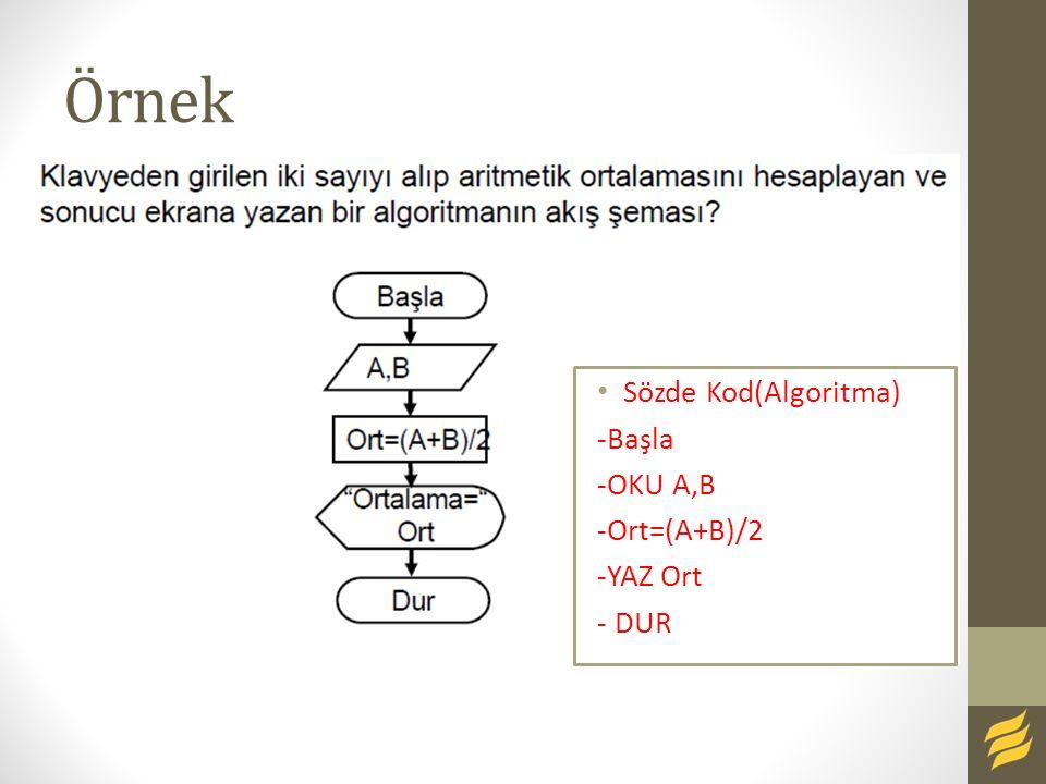 Örnek Sözde Kod(Algoritma) -Başla -OKU A,B -Ort=(A+B)/2 -YAZ Ort - DUR