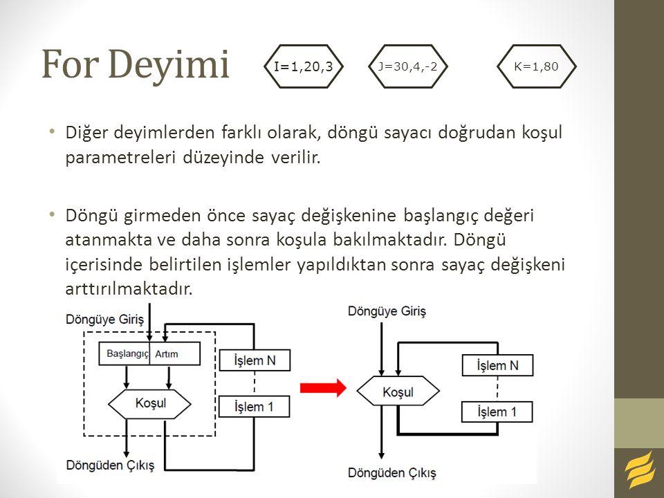 For Deyimi Diğer deyimlerden farklı olarak, döngü sayacı doğrudan koşul parametreleri düzeyinde verilir. Döngü girmeden önce sayaç değişkenine başlang