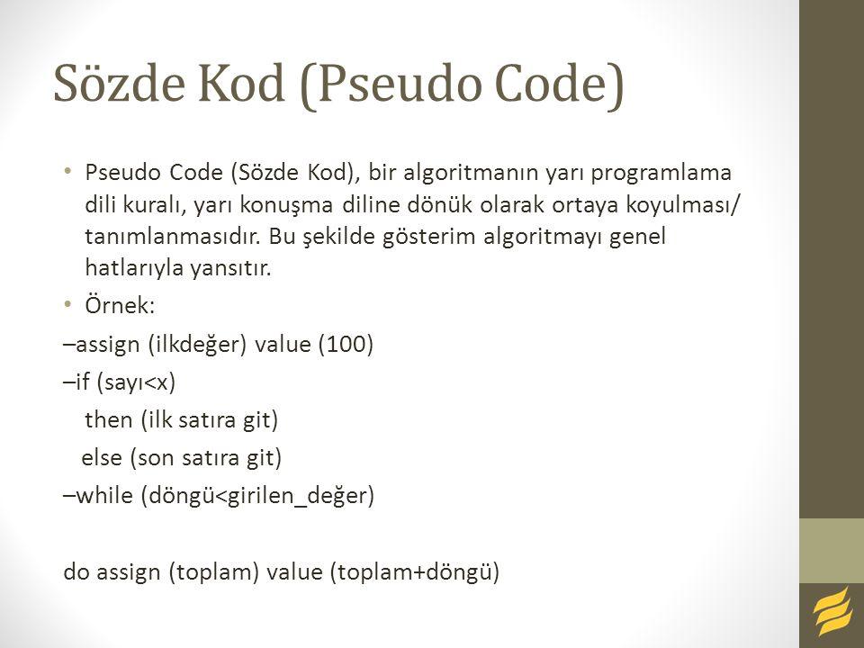 Sözde Kod (Pseudo Code) Pseudo Code (Sözde Kod), bir algoritmanın yarı programlama dili kuralı, yarı konuşma diline dönük olarak ortaya koyulması/ tan