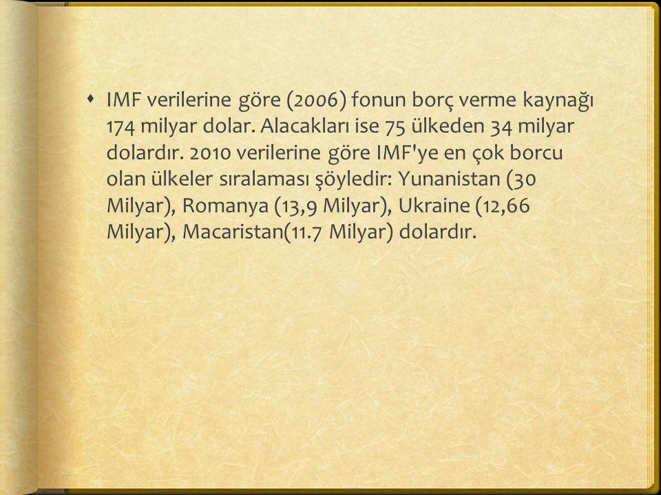  IMF verilerine göre (2006) fonun borç verme kaynağı 174 milyar dolar. Alacakları ise 75 ülkeden 34 milyar dolardır. 2010 verilerine göre IMF'ye en ç