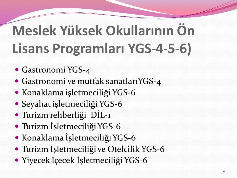 Meslek Yüksek Okullarının Ön Lisans Programları YGS-4-5-6) Gastronomi YGS-4 Gastronomi ve mutfak sanatlarıYGS-4 Konaklama işletmeciliği YGS-6 Seyahat