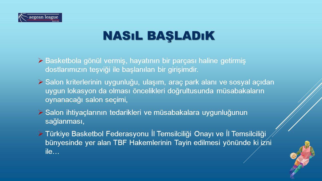 NASıL BAŞLADıK  Basketbola gönül vermiş, hayatının bir parçası haline getirmiş dostlarımızın teşviği ile başlanılan bir girişimdir.  Salon kriterler