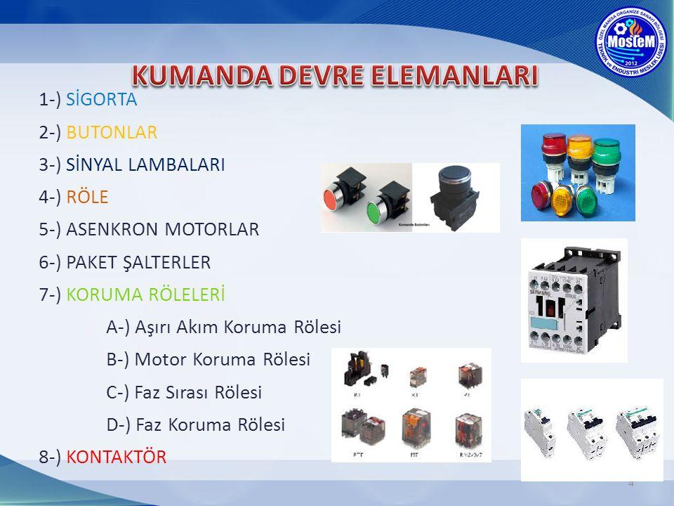 4 1-) SİGORTA 2-) BUTONLAR 3-) SİNYAL LAMBALARI 4-) RÖLE 5-) ASENKRON MOTORLAR 6-) PAKET ŞALTERLER 7-) KORUMA RÖLELERİ A-) Aşırı Akım Koruma Rölesi B-) Motor Koruma Rölesi C-) Faz Sırası Rölesi D-) Faz Koruma Rölesi 8-) KONTAKTÖR