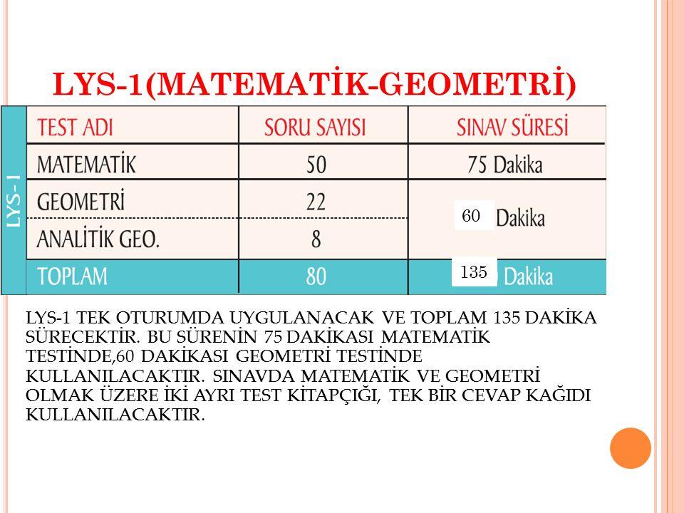 LYS-1(MATEMATİK-GEOMETRİ) LYS-1 TEK OTURUMDA UYGULANACAK VE TOPLAM 135 DAKİKA SÜRECEKTİR. BU SÜRENİN 75 DAKİKASI MATEMATİK TESTİNDE,60 DAKİKASI GEOMET