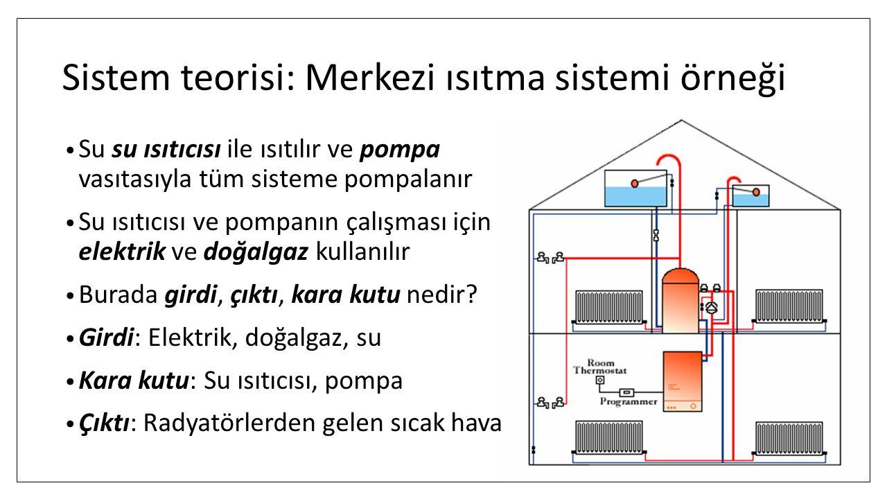 Sistem teorisi: Merkezi ısıtma sistemi örneği Peki burada çıktının yani evlerimize gelen ısının kontrolü nasıl sağlanır.