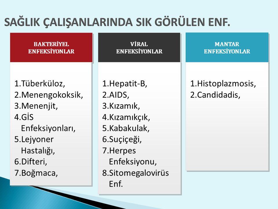 BAKTERİYEL ENFEKSİYONLAR BAKTERİYEL ENFEKSİYONLAR VİRAL ENFEKSİYONLAR VİRAL ENFEKSİYONLAR MANTAR ENFEKSİYONLAR MANTAR ENFEKSİYONLAR 1.Tüberküloz, 2.Menengokoksik, 3.Menenjit, 4.GİS Enfeksiyonları, 5.Lejyoner Hastalığı, 6.Difteri, 7.Boğmaca, 1.Tüberküloz, 2.Menengokoksik, 3.Menenjit, 4.GİS Enfeksiyonları, 5.Lejyoner Hastalığı, 6.Difteri, 7.Boğmaca, 1.Hepatit-B, 2.AIDS, 3.Kızamık, 4.Kızamıkçık, 5.Kabakulak, 6.Suçiçeği, 7.Herpes Enfeksiyonu, 8.Sitomegalovirüs Enf.