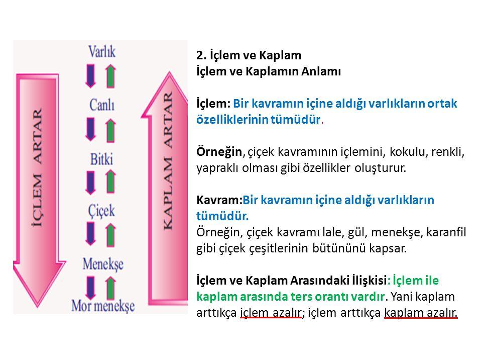 2. İçlem ve Kaplam İçlem ve Kaplamın Anlamı İçlem: Bir kavramın içine aldığı varlıkların ortak özelliklerinin tümüdür. Örneğin, çiçek kavramının içlem