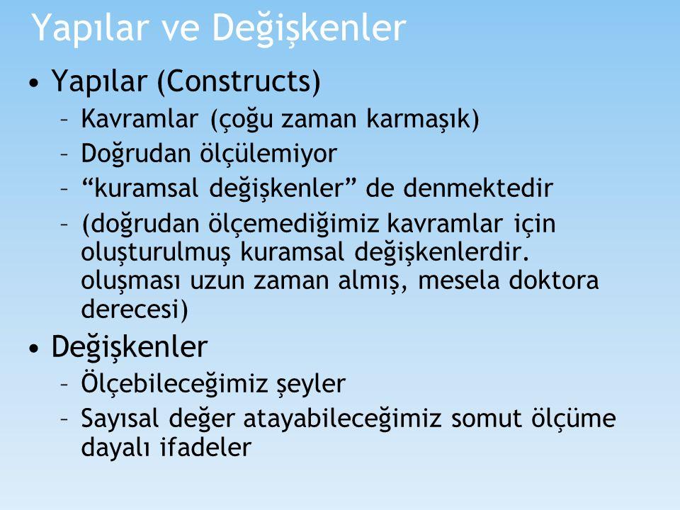 """Yapılar ve Değişkenler Yapılar (Constructs) –Kavramlar (çoğu zaman karmaşık) –Doğrudan ölçülemiyor –""""kuramsal değişkenler"""" de denmektedir –(doğrudan ö"""