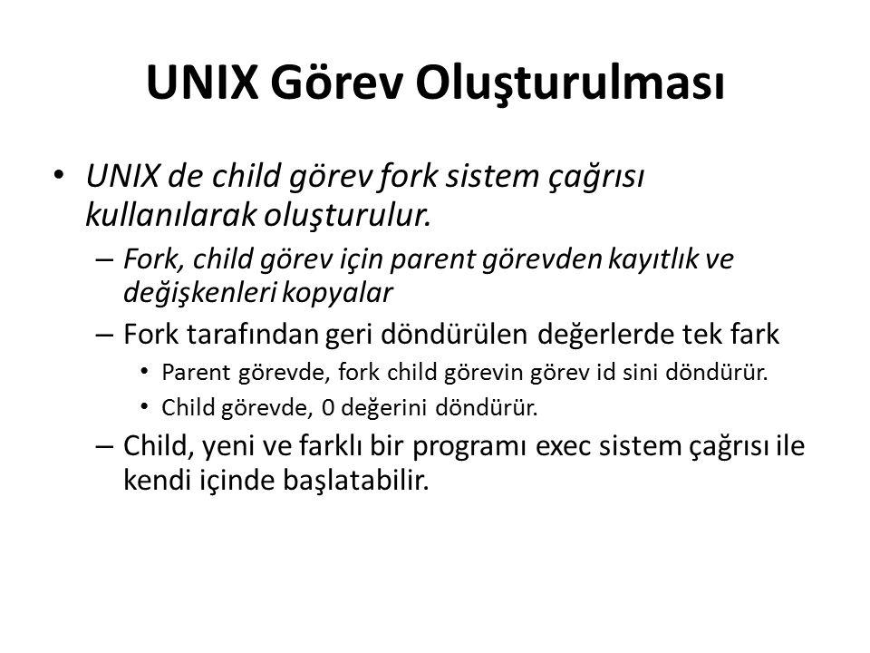 UNIX Görev Oluşturulması UNIX de child görev fork sistem çağrısı kullanılarak oluşturulur. – Fork, child görev için parent görevden kayıtlık ve değişk
