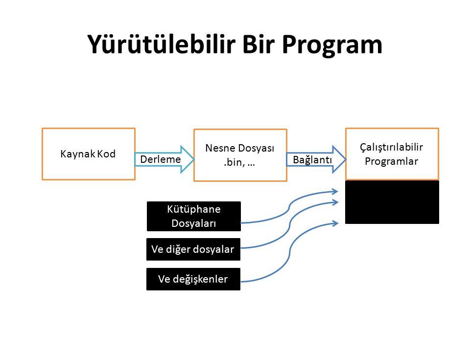 Zamanlama Algoritmaları FCFS : İlk gelen ilk çalışır Round Robin : Alternatif işler için zaman dilimi kullanılır.