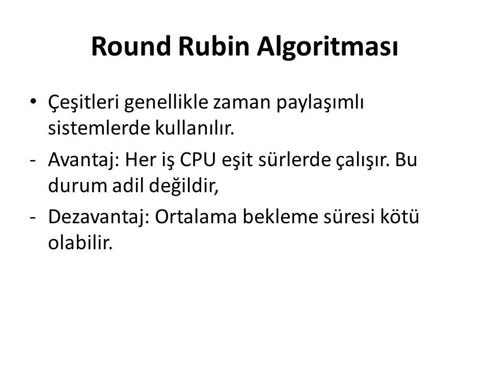 Round Rubin Algoritması Çeşitleri genellikle zaman paylaşımlı sistemlerde kullanılır. -Avantaj: Her iş CPU eşit sürlerde çalışır. Bu durum adil değild