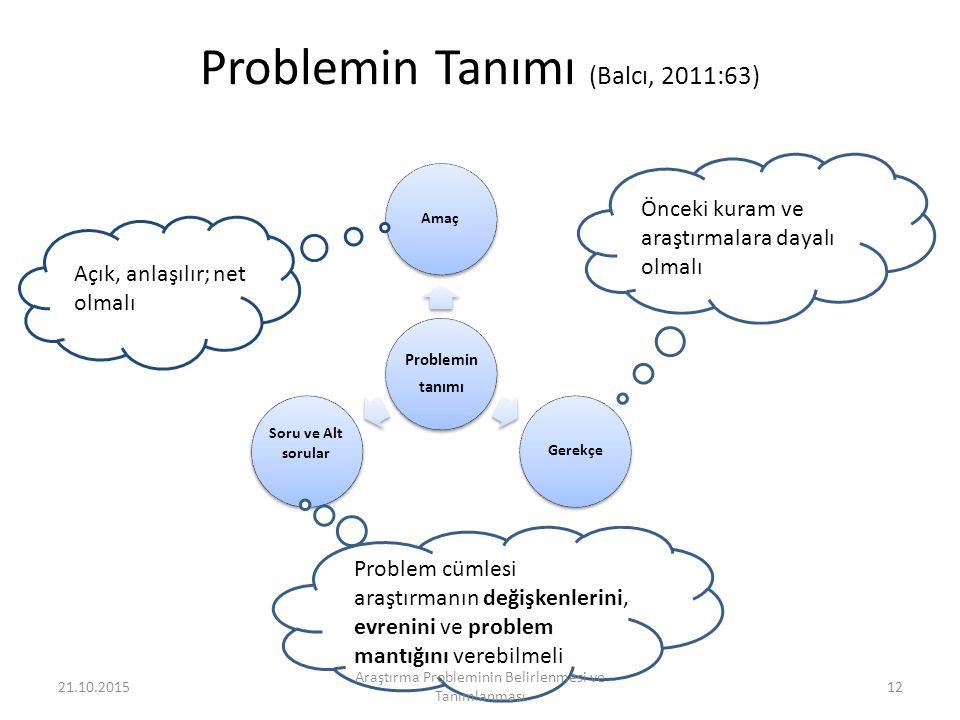 Problemin Tanımı (Balcı, 2011:63) Problemin tanımı AmaçGerekçe Soru ve Alt sorular ööööööööönvcxvxv Önceki kuram ve araştırmalara dayalı olmalı Açık, anlaşılır; net olmalı Problem cümlesi araştırmanın değişkenlerini, evrenini ve problem mantığını verebilmeli 21.10.2015 Araştırma Probleminin Belirlenmesi ve Tanımlanması 12