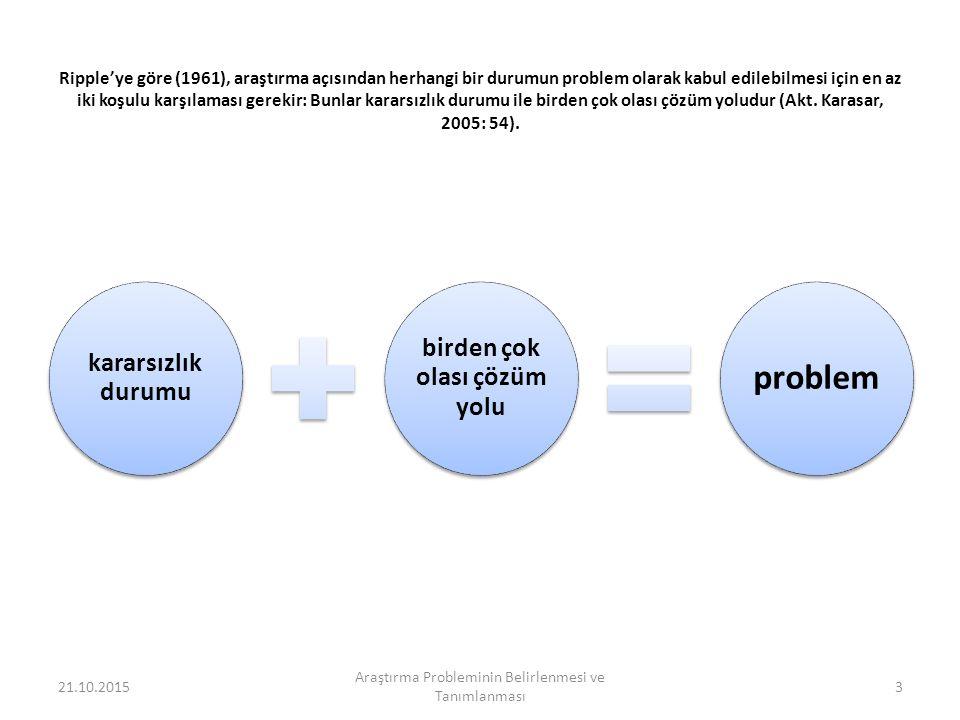 Ripple'ye göre (1961), araştırma açısından herhangi bir durumun problem olarak kabul edilebilmesi için en az iki koşulu karşılaması gerekir: Bunlar kararsızlık durumu ile birden çok olası çözüm yoludur (Akt.
