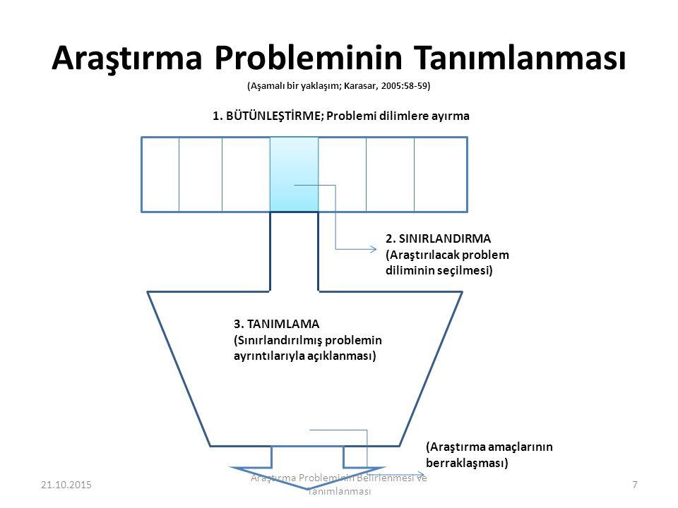 Araştırma Probleminin Tanımlanması (Aşamalı bir yaklaşım; Karasar, 2005:58-59) 2.