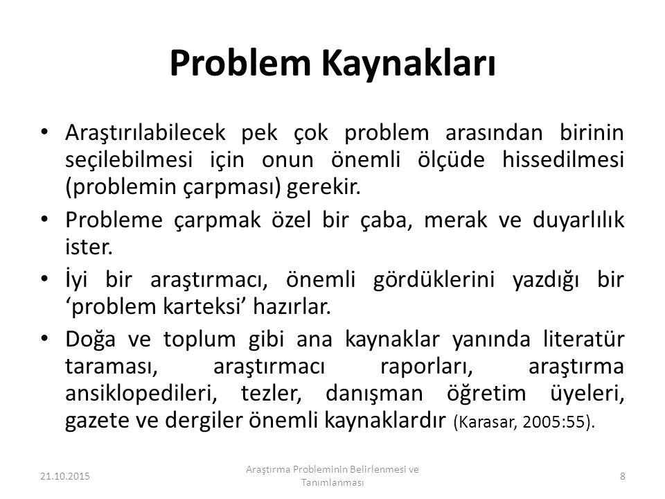 Problem Kaynakları Araştırılabilecek pek çok problem arasından birinin seçilebilmesi için onun önemli ölçüde hissedilmesi (problemin çarpması) gerekir.