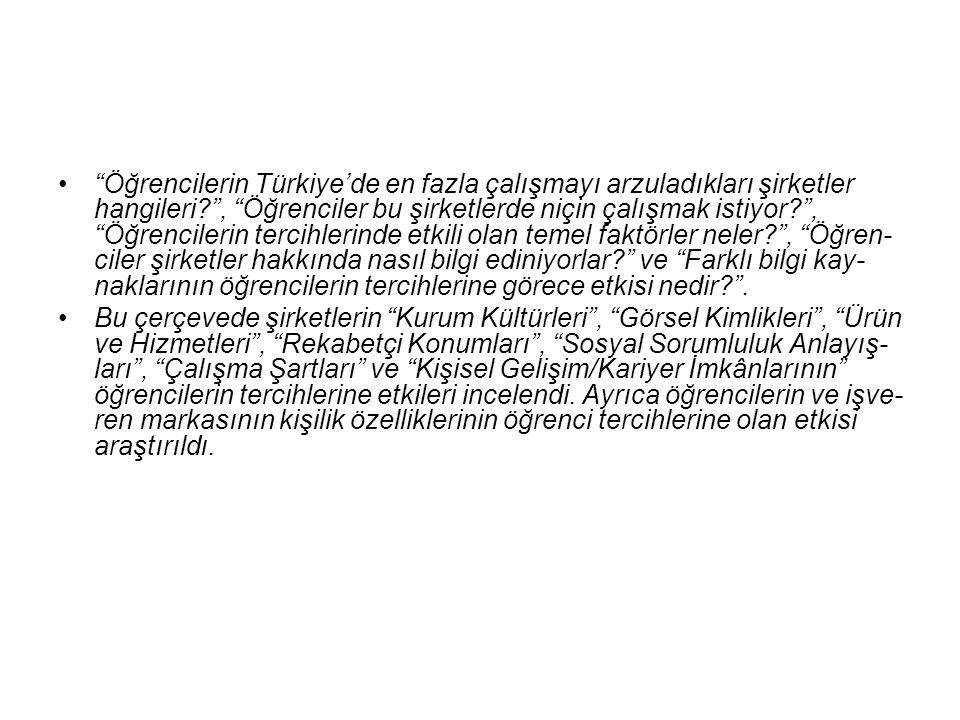 """""""Öğrencilerin Türkiye'de en fazla çalışmayı arzuladıkları şirketler hangileri?"""", """"Öğrenciler bu şirketlerde niçin çalışmak istiyor?"""", """""""