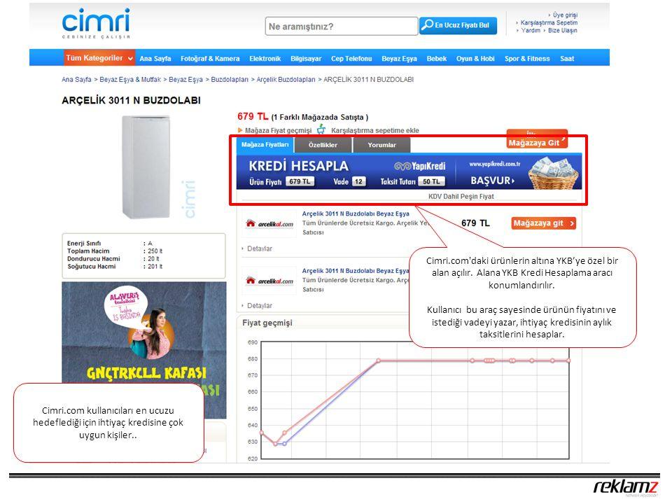 * Görseller temsilidir Cimri.com kullanıcıları en ucuzu hedeflediği için ihtiyaç kredisine çok uygun kişiler..