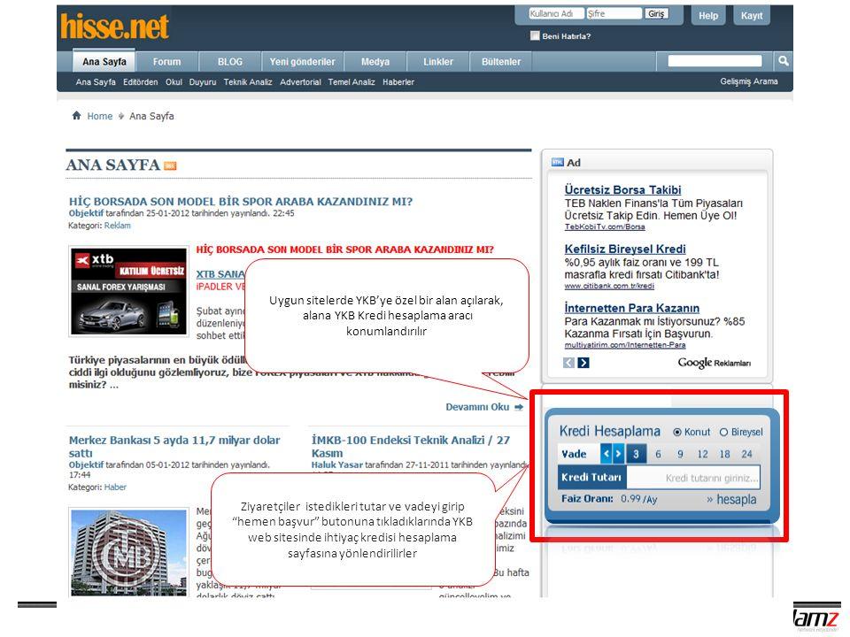 Uygun sitelerde YKB'ye özel bir alan açılarak, alana YKB Kredi hesaplama aracı konumlandırılır Ziyaretçiler istedikleri tutar ve vadeyi girip hemen başvur butonuna tıkladıklarında YKB web sitesinde ihtiyaç kredisi hesaplama sayfasına yönlendirilirler