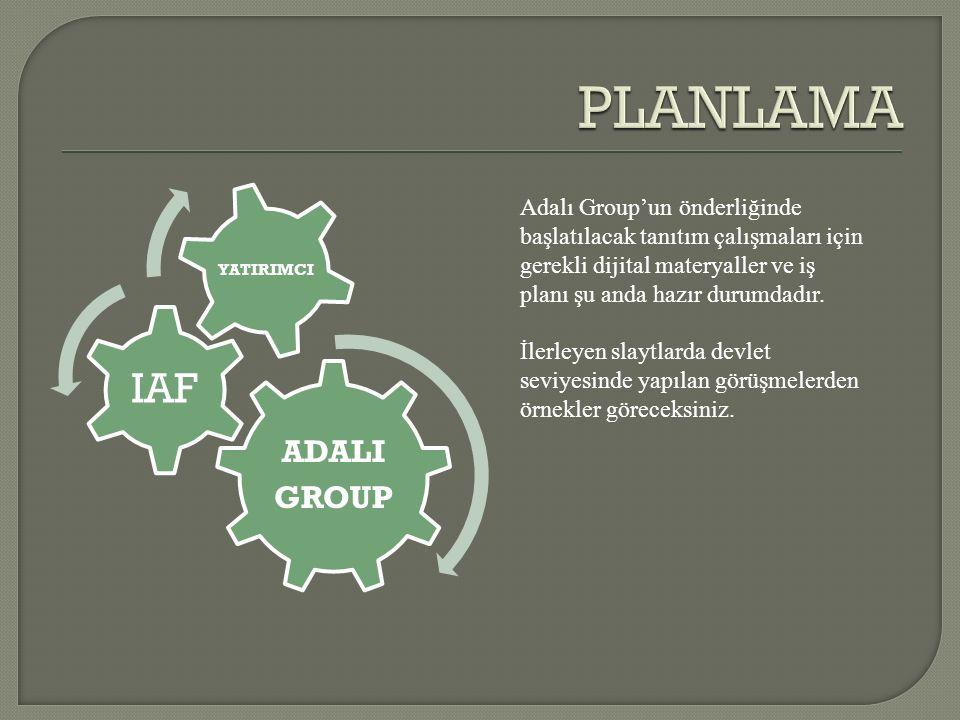 ADALI GROUP IAF YATIRIMCI Adalı Group'un önderliğinde başlatılacak tanıtım çalışmaları için gerekli dijital materyaller ve iş planı şu anda hazır durumdadır.