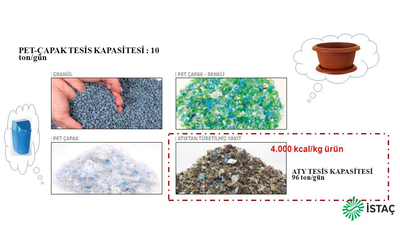 PET-ÇAPAK TESİS KAPASİTESİ : 10 ton/gün PET-ÇAPAK VE GRANÜL ÜRETİMİ – ATY TESİSİ ATY TESİS KAPASİTESİ 96 ton/gün 4.000 kcal/kg ürün