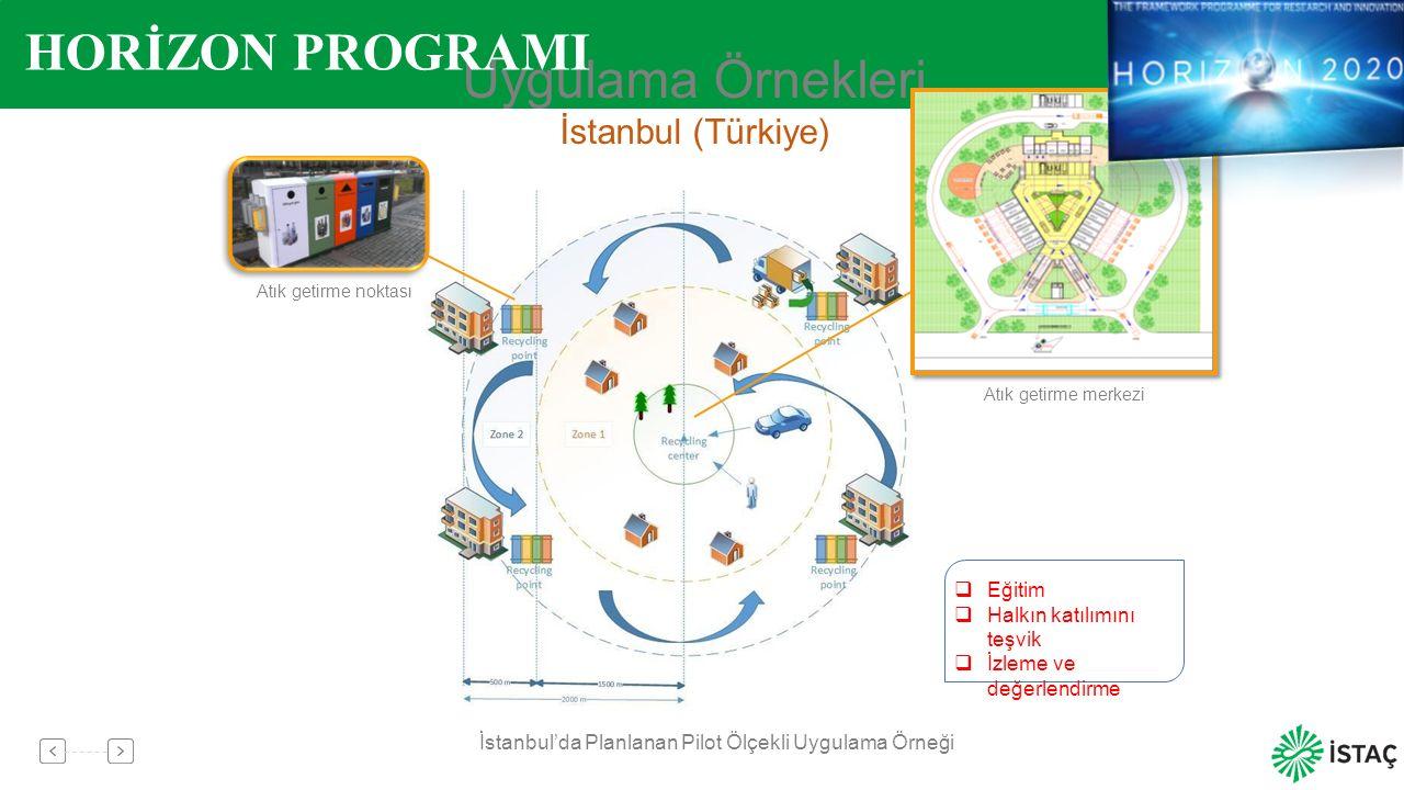 7 Uygulama Örnekleri İstanbul (Türkiye) İstanbul'da Planlanan Pilot Ölçekli Uygulama Örneği  Eğitim  Halkın katılımını teşvik  İzleme ve değerlendi