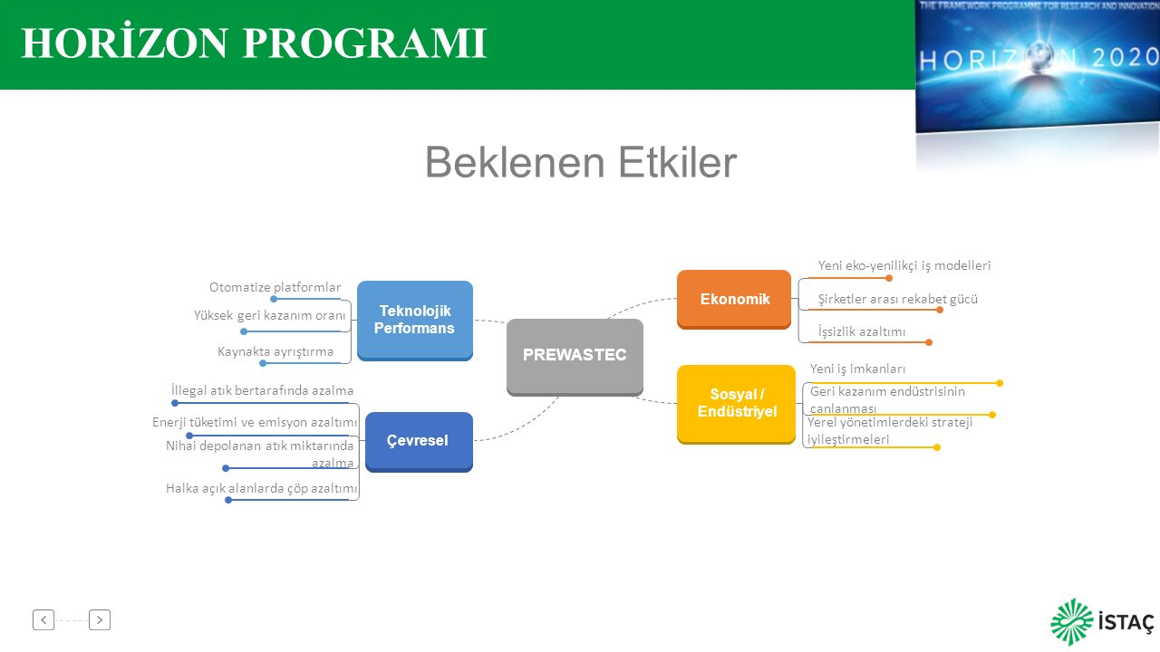 8 Beklenen Etkiler PREWASTEC Ekonomik Sosyal / Endüstriyel Çevresel Teknolojik Performans Yeni eko-yenilikçi iş modelleri Şirketler arası rekabet gücü
