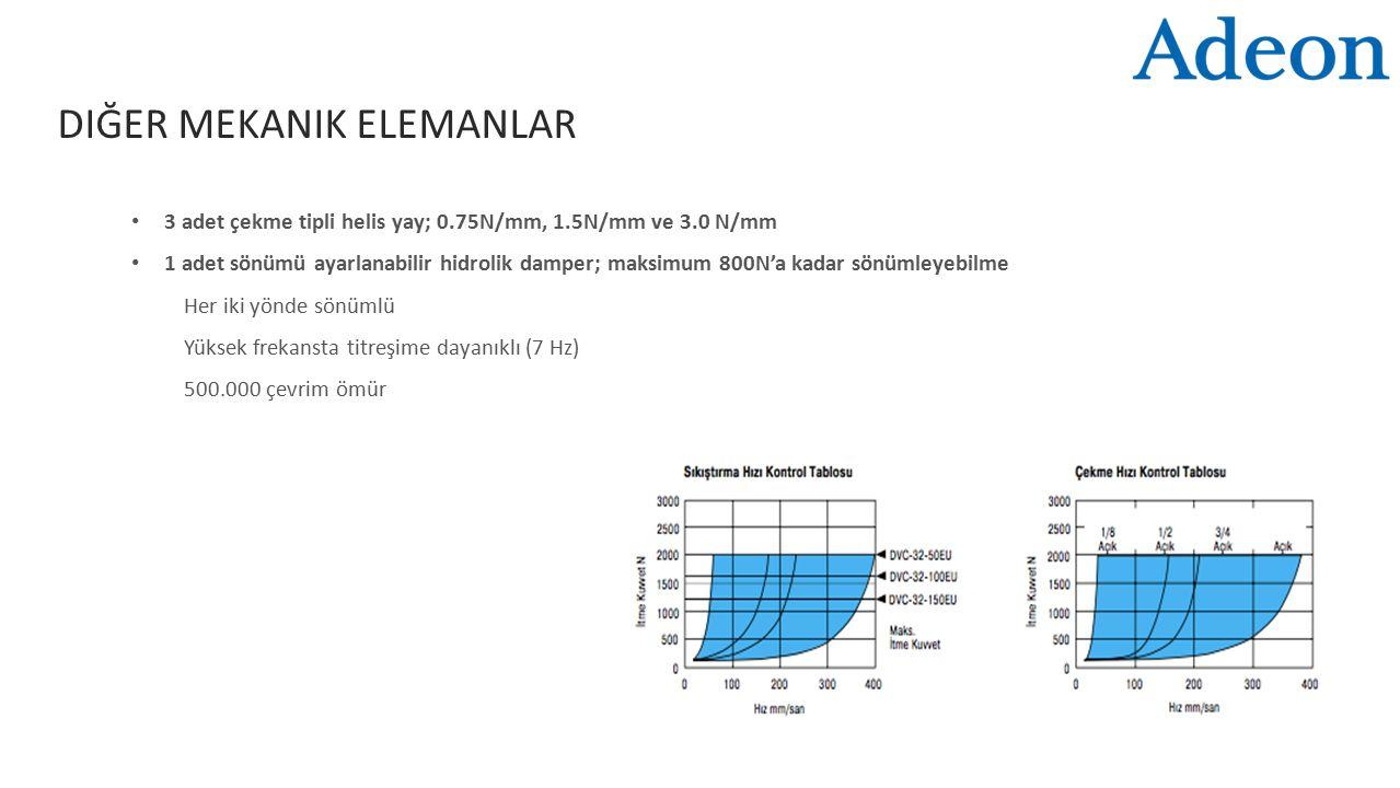 DIĞER MEKANIK ELEMANLAR 3 adet çekme tipli helis yay; 0.75N/mm, 1.5N/mm ve 3.0 N/mm 1 adet sönümü ayarlanabilir hidrolik damper; maksimum 800N'a kadar