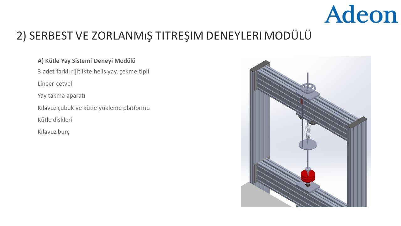 2) SERBEST VE ZORLANMıŞ TITREŞIM DENEYLERI MODÜLÜ A) Kütle Yay Sistemi Deneyi Modülü 3 adet farklı rijitlikte helis yay, çekme tipli Lineer cetvel Yay