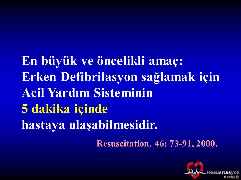 En büyük ve öncelikli amaç: Erken Defibrilasyon sağlamak için Acil Yardım Sisteminin 5 dakika içinde hastaya ulaşabilmesidir. Resuscitation. 46: 73-91