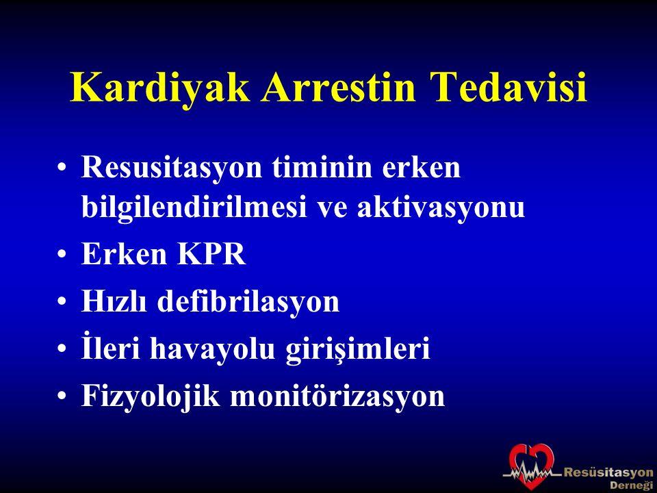 Kardiyak Arrestin Tedavisi Resusitasyon timinin erken bilgilendirilmesi ve aktivasyonu Erken KPR Hızlı defibrilasyon İleri havayolu girişimleri Fizyol