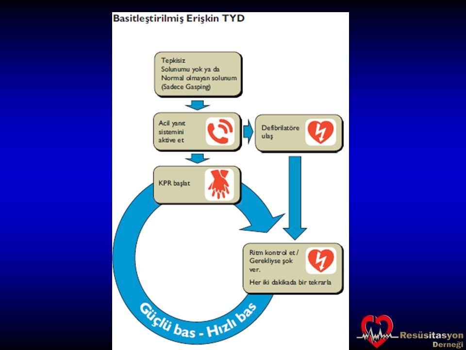 Ventriküler fibrilasyonun tek ve en önemli tedavisi defibrilasyondur Ventriküler fibrilasyonun başlaması ile defibrilasyon uygulanması arasındaki zaman, yaşama dönmeyi tayin eden temel faktördür.